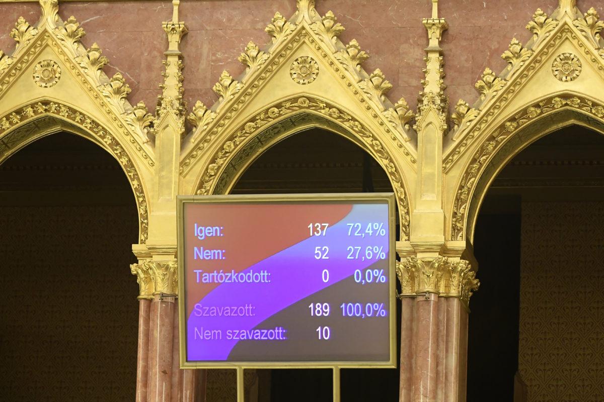 A házszabálytól való eltérésről szóló szavazás eredménye a kijelzőn az Országgyűlés plenáris ülésén 2020. március 23-án.